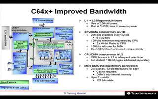 德州仪器新型 C64x+ 介绍