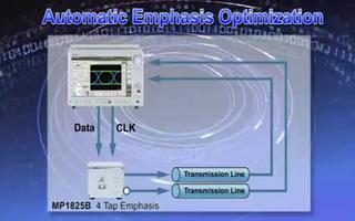 安立公司 BERTWave MP2100A :集误码仪与眼图一体