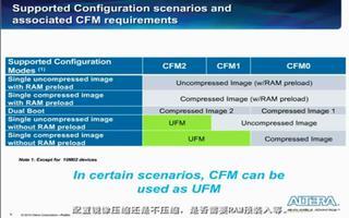 简述 MAX 10 FPGA用户闪存的特点及应用