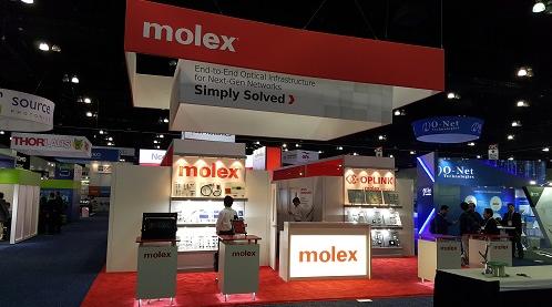 Molex:OFC上浅谈对光纤连接器的看法