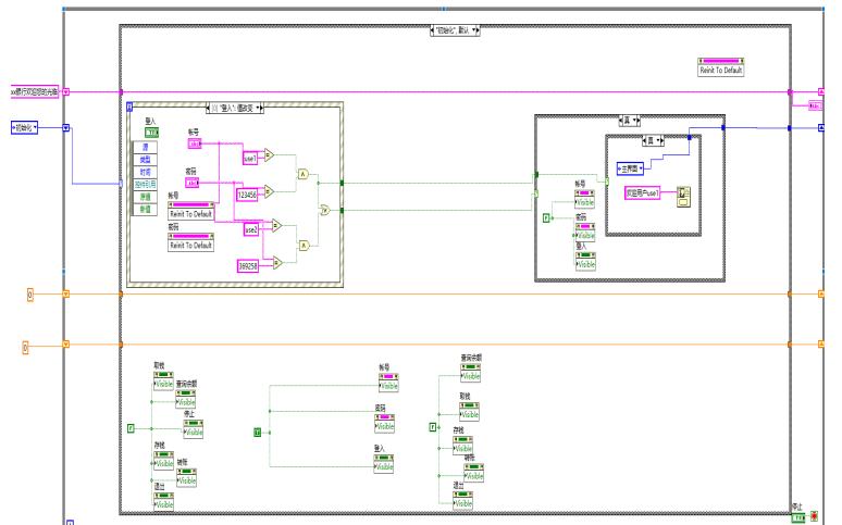 银行自助系统总体设计方案的详细中文资料概述