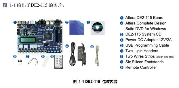 DE2-115详细中文数据手册免费下载