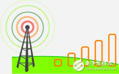 工信部发布第五代移动通信基站与其他无线电台干扰协调管理规定