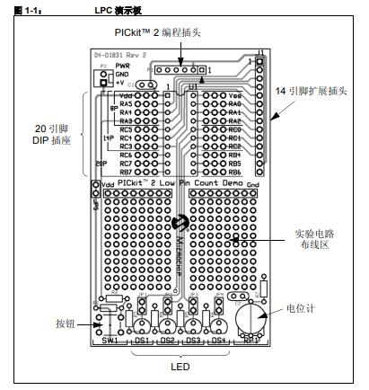 低引脚数演示板的详细中文资料概述免费下载
