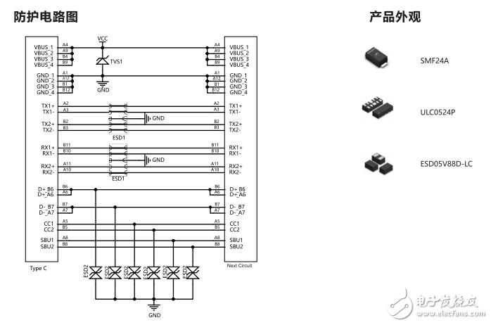 双向Type-C接口的特点和防护方案