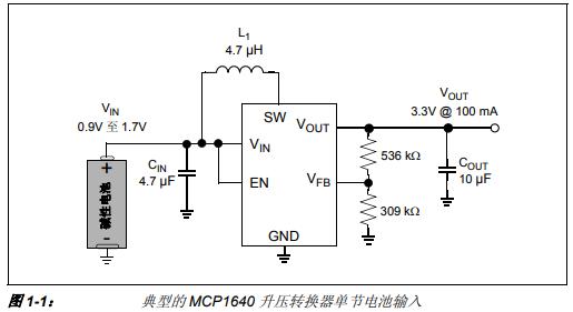 如何将MCP1640同步升压转换器评估板作为开发工具使用的详细资料概述