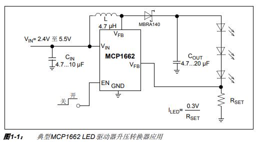 如何将 MCP1662 LED驱动器评估板用作开发工具的详细资料概述