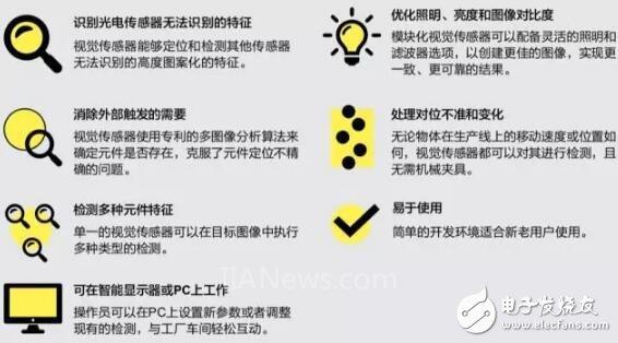 怎么选择最适合的视觉传感器,你应该知道这三点