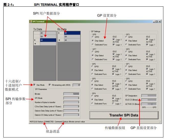 如何将MCP2210评估工具包作为开发工具使用的详细中文资料概述