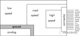 PCB布局规范之PCB元件分布要衡量元件与定位孔间距等问题
