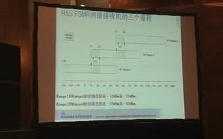 R&S 微波信号源测量接收机:解决微波信...