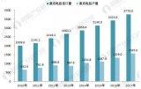 探究当前相关企业正在如何提升中国集成电路产业实力