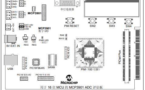 用于16位MCU的MCP3901 ADC评估板的详细中文资料概述