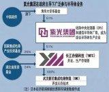 紫光集团已成为了全球最受关注的半导体行业