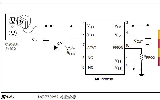 MCP73213 OVP双节锂离子电池充电器评估板的详细中文资料概述