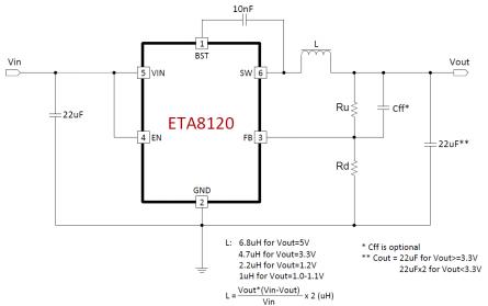 EAT8120直流调速系统降压开关稳压器的详细英文数据手册免费下载