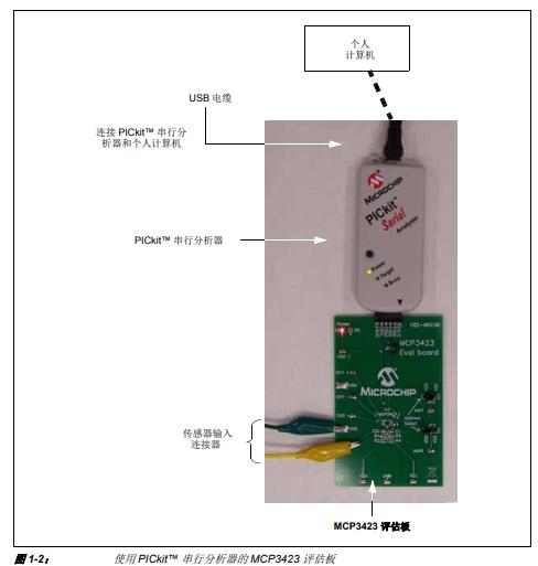 MCP3423评估板的介绍和用作开发工具的详细中文资料概述