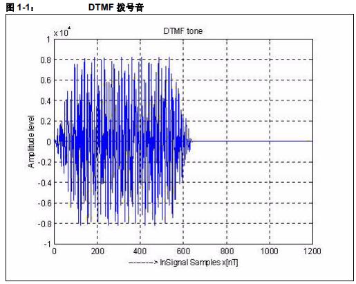 dsPIC33F DTMF检测库开发工具的详细中文资料概述