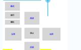 基于蓝牙的51单片机蓝牙小车设计资料合集包括软件,源码,apk界面等