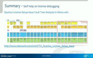 如何调试Quartus浮动许可证