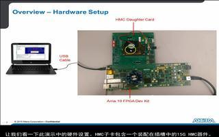 Arria 10混合存储器立方体控制器演示(1)