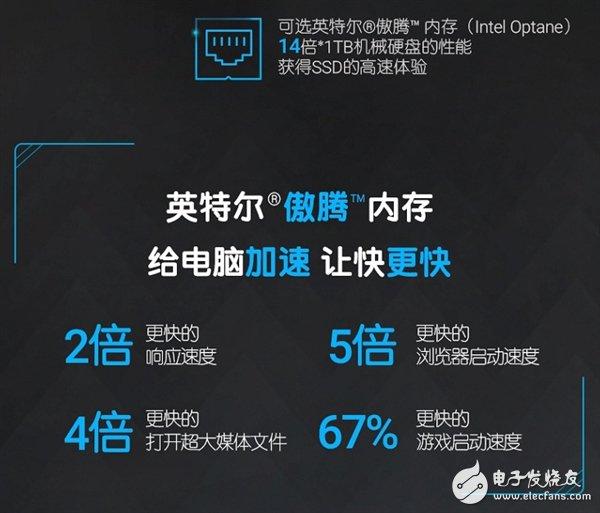 Intel中国宣布,搭载Core i9+/i7+/i5+处理器的电脑已经上市,同时配备了傲腾内存