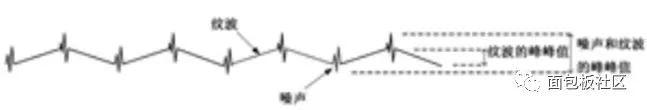 如何去测得电源纹波和噪声的详细资料说明