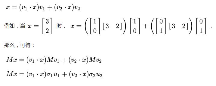 SVD的简介和主要应用领域以及原理与几何意义