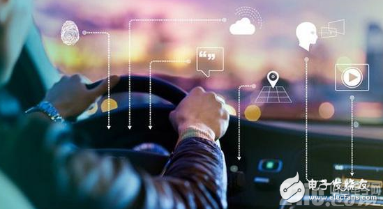 浅析自动驾驶在中美的未来发展预测