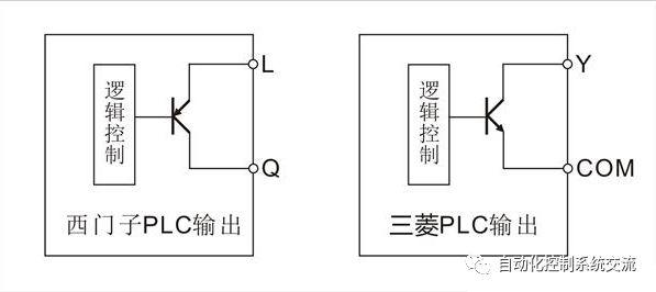 章,所以西门子PLC内部电路上对 而三菱PLC则由于把Power留给了