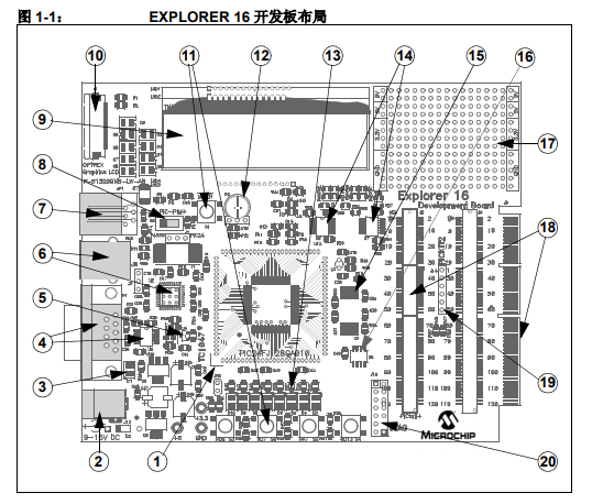 如何使用Explorer 16开发板在目标板上仿真和调试固件的详细介绍