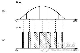 FPGA学习系列:15. 呼吸灯(pwm)设计