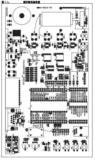 如何使用PICDEM机电一体化演示板的详细资料概述