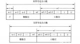 FPGA定点小数的常规格式、相对于浮点小数的优势...