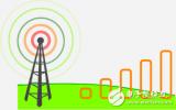 工信部发布第五代移动通信基站与其他无线电台干扰协...