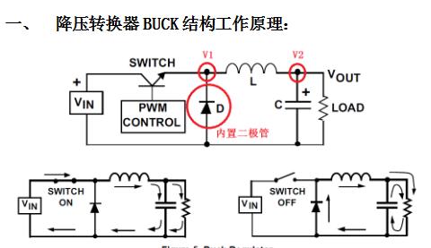 降压转换器工作原理及周边元器件选型详细中文资料概述