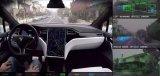 特斯拉Autopilot计算机视觉及神经网络最新研究进展