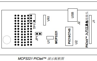 如何将MCP3221 PICtailTM演示板作为开发工具使用