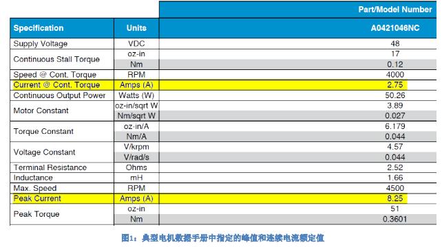 AN1292与MC应用程序框架对比的详细中文资料概述