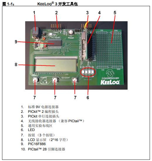 如何使用KEELOQ3开发工具包作为开发工具来在目标板上仿真和调试固件