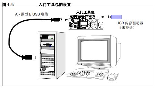 用于实现PIC24F MCU器件的功能和特性的入门工具包详细中文资料概述
