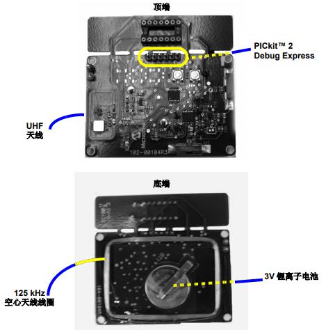 MCP2030双向通信演示工具包的详细中文资料概述