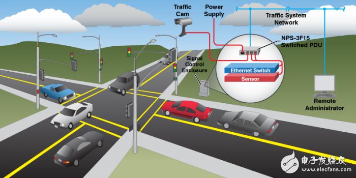 网络攻击让车谎报信息造成拥堵,智能交通系统新型安全问题怎么解决