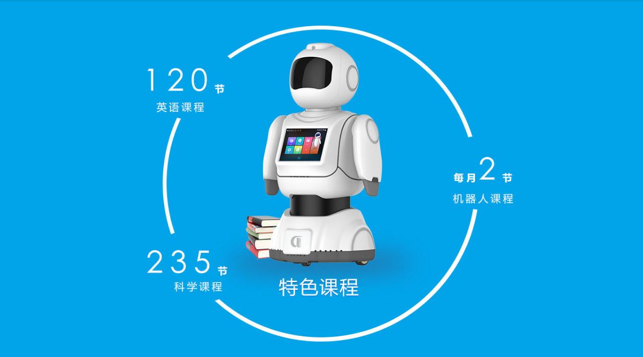 AI课程定制—宾果智能,源至清华,全球领先的人工...