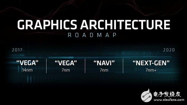 索尼正与AMD密切开发基于Navi架构的新品,未来索尼PS主机硬件可能会是基于AMD的Zen+Navi