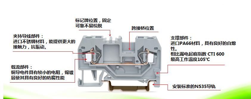 装弹簧接线端子介绍和应用