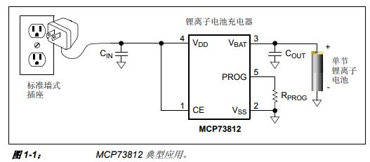 MCP7381X锂离子电池充电器评估板开发工具的详细中文资料概述