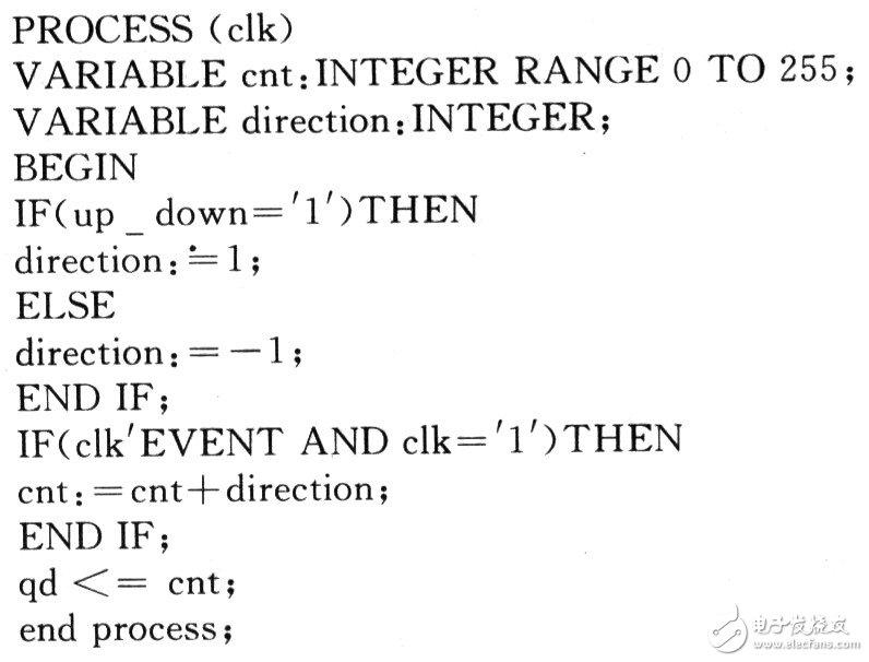 可编程逻辑器件改变数字系统设计方法