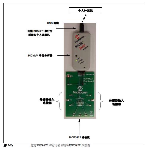 MCP3422评估板的详细介绍和如何用作开发工具的中文资料免费下载
