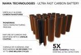 基于碳纳米技术的高效超级电容器与锂离子电池结合起...